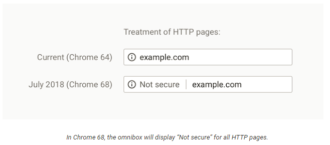 Chrome HTTPS switch to not secure